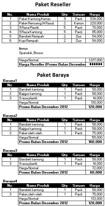 Promo Paket Hanjuang Desember 2012